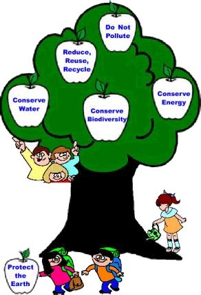 Preventing pollution essay